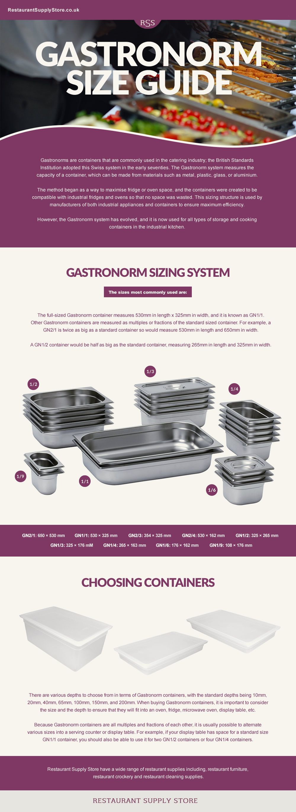 Gastronorm Size Guide